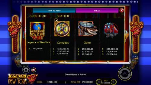 Legends of New York review on Big Bonus Slots
