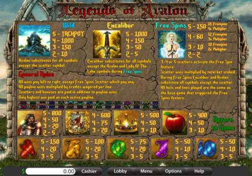Legends of Avalon review on Big Bonus Slots