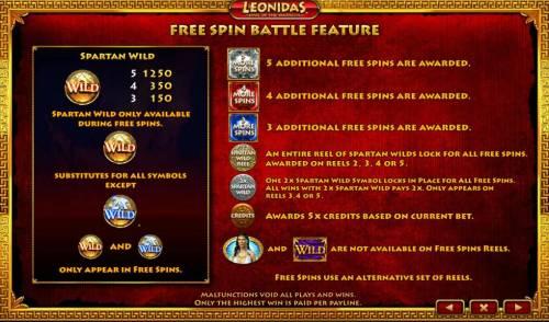 Leonidas King of the Spartans Big Bonus Slots Free Spin Battle Feature
