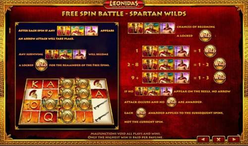 Leonidas King of the Spartans Big Bonus Slots Free Spin Battle - Spartan Wilds