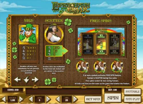 Leprechaun goes Egypt Big Bonus Slots wild, scatter and free spins game rules