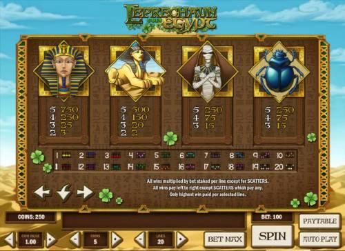 Leprechaun goes Egypt Big Bonus Slots slot game synbols paytable
