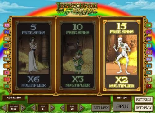 Leprechaun goes Egypt Big Bonus Slots 15 free spins with a n x2 multiplier