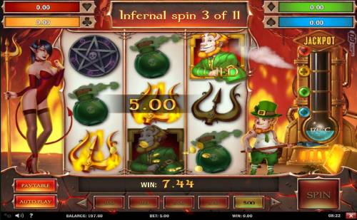 Leprechaun Goes to Hell review on Big Bonus Slots