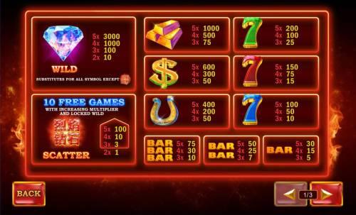 Lie Yan Zuan Shi review on Big Bonus Slots