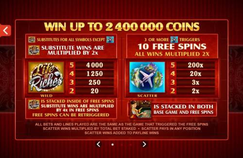 Life of Riches review on Big Bonus Slots