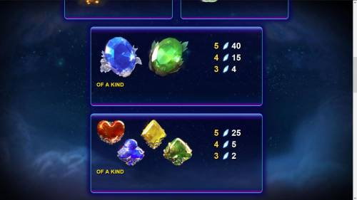 Lightning Gems review on Big Bonus Slots