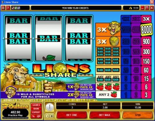 Lions Share review on Big Bonus Slots