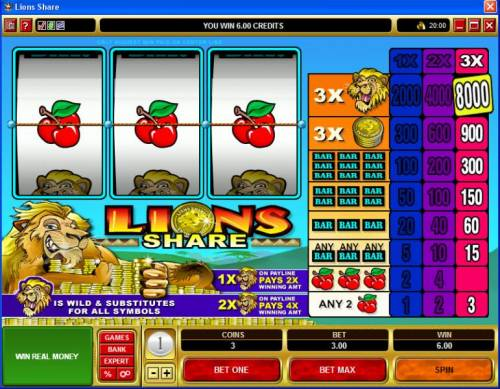 Lions Share review on Big Bonus Slots