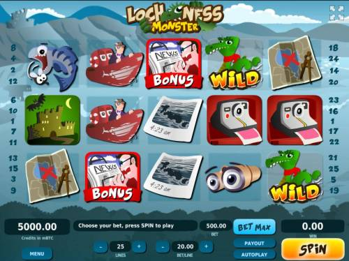 Loch Ness Monster Big Bonus Slots A Sea Monster themed main game board featuring five reels and 5 paylines with a $100,000 max payout