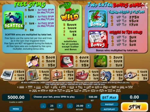 Loch Ness Monster Big Bonus Slots Slot game symbols paytable featuring sea monster themed icons.