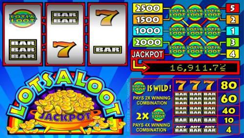 LotsaLoot 3 Reel review on Big Bonus Slots