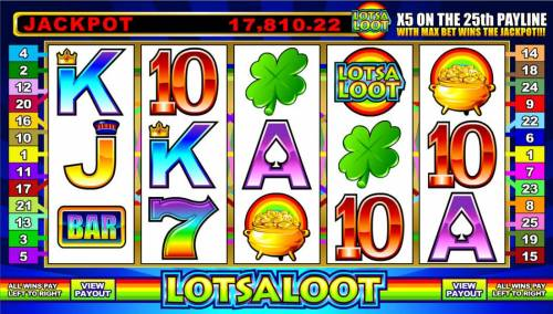 LotsaLoot 5 Reel review on Big Bonus Slots
