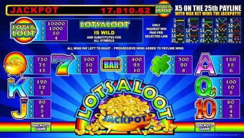 LotsaLoot 5 Reel review on Big Bonus Slots