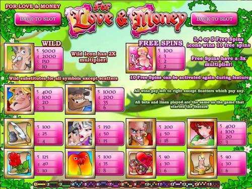 Love and Money review on Big Bonus Slots