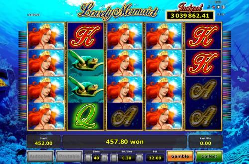 Lovely Mermaid review on Big Bonus Slots