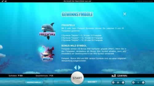 Lucky Dolphin review on Big Bonus Slots