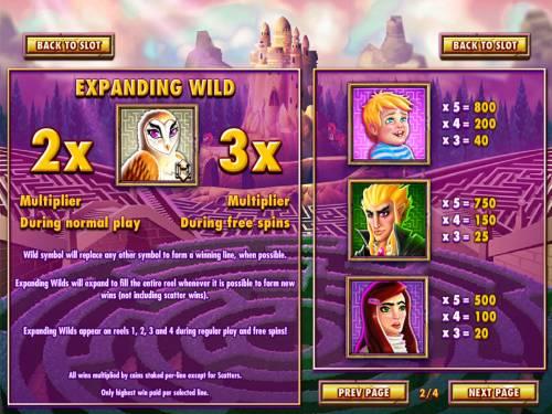 Lucky Labyrinth review on Big Bonus Slots