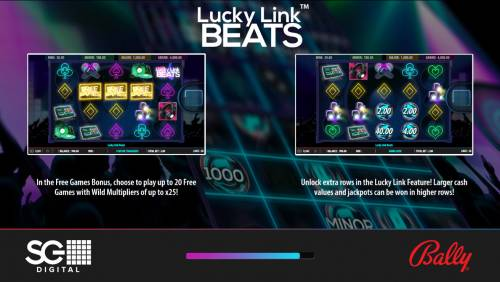 Lucky Link Beats review on Big Bonus Slots