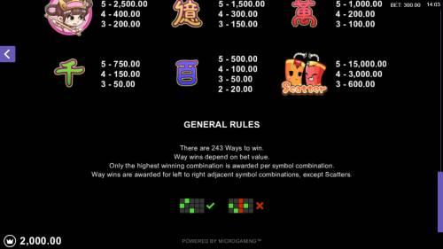 Lucky Little Gods review on Big Bonus Slots