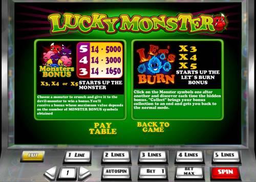 Lucky Monster review on Big Bonus Slots