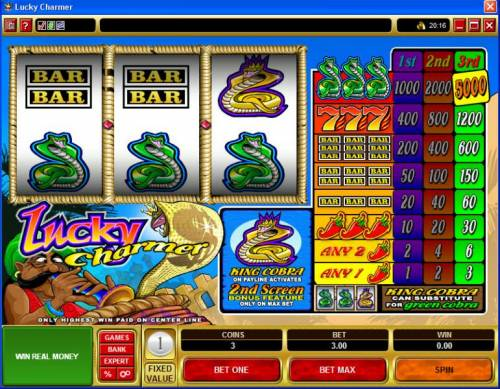 Lucky Charmer review on Big Bonus Slots