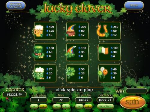 Lucky Clover Big Bonus Slots Slot game symbols paytable