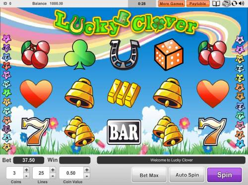 Lucky Clover review on Big Bonus Slots