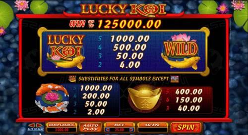 Lucky Koi review on Big Bonus Slots
