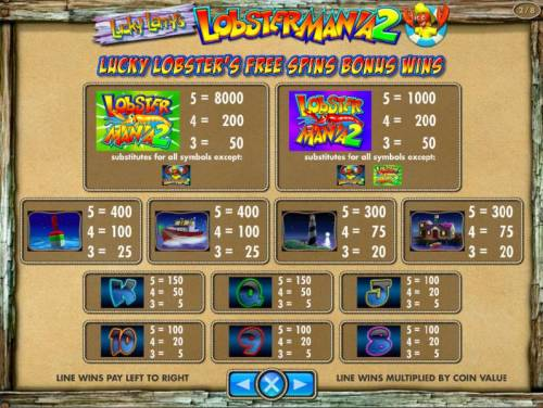 Lucky Larry's Lobstermania 2 review on Big Bonus Slots