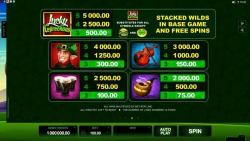 Lucky Leprechaun review on Big Bonus Slots