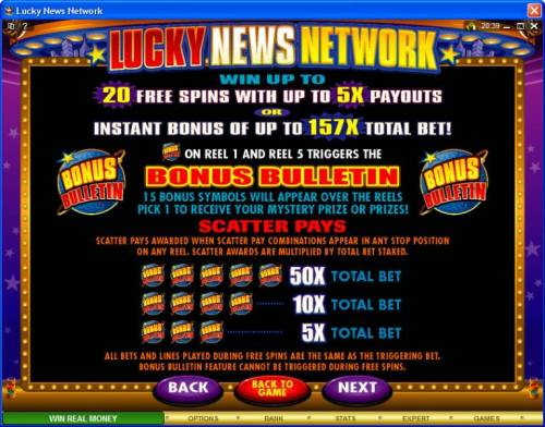 Lucky News Network review on Big Bonus Slots