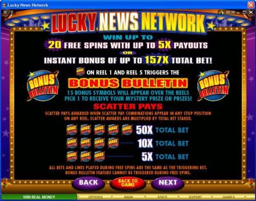 Lucky News Network review on Big Bonus Slots