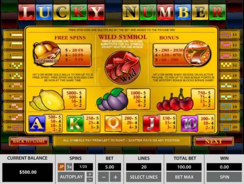 Lucky Number Big Bonus Slots Scatter, Wild, Bonus and slot game symbols paytable.