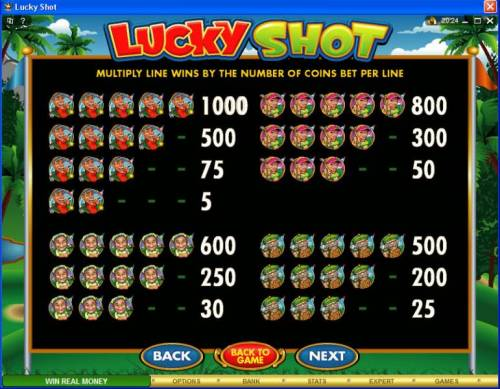 Lucky Shot review on Big Bonus Slots