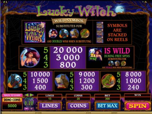 Lucky Witch review on Big Bonus Slots
