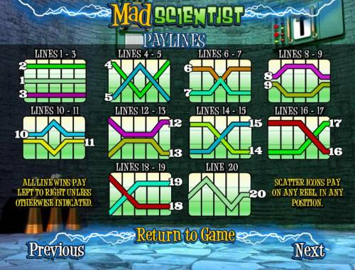 Mad Scientist review on Big Bonus Slots