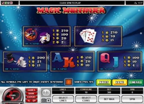 Magic Multiplier review on Big Bonus Slots