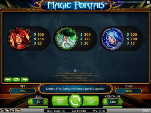 Magic Portals Big Bonus Slots slot game symbols paytable