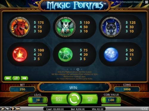 Magic Portals Big Bonus Slots slot game symbols paytable continued
