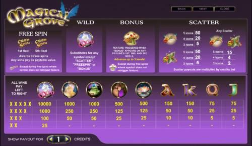 Magical Grove review on Big Bonus Slots