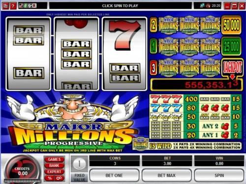 Major Millions 3 Reel review on Big Bonus Slots