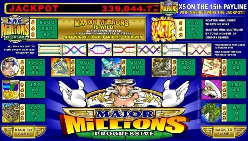 Major Millions 5 Reel review on Big Bonus Slots