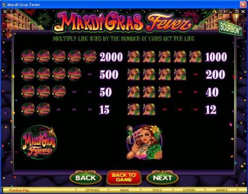 Mardi Gras Fever review on Big Bonus Slots