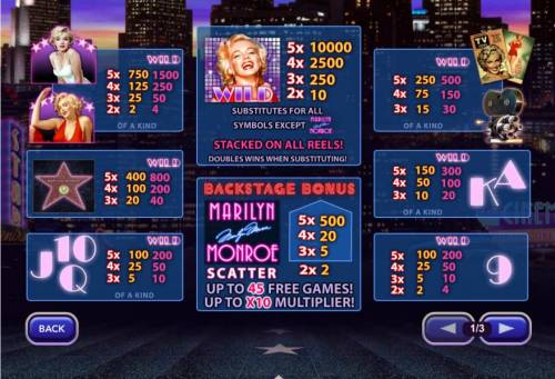 Marilyn Monroe review on Big Bonus Slots