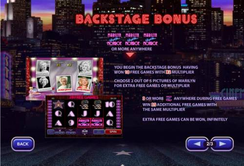Marilyn Monroe review on Big Bonus Slots