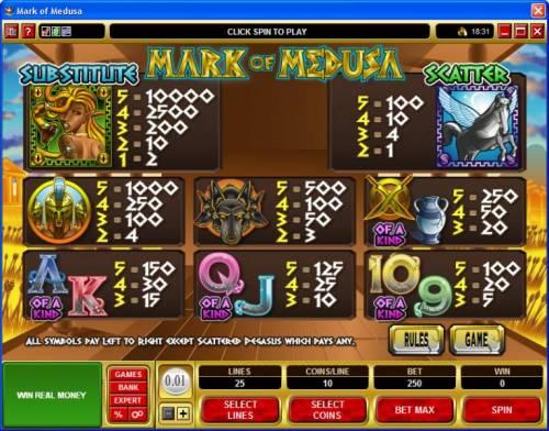 Mark of Medusa review on Big Bonus Slots