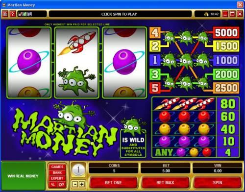 Martian Money review on Big Bonus Slots