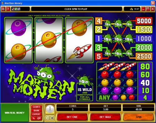Martian Money review on Big Bonus Slots