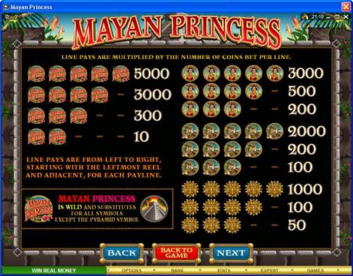 Mayan Princess review on Big Bonus Slots